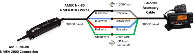 adding nmea 2000 support to a standard horizon gx2200 if you need to extend the wires you can do so using a four wire shielded cable the wiring connections are as follows