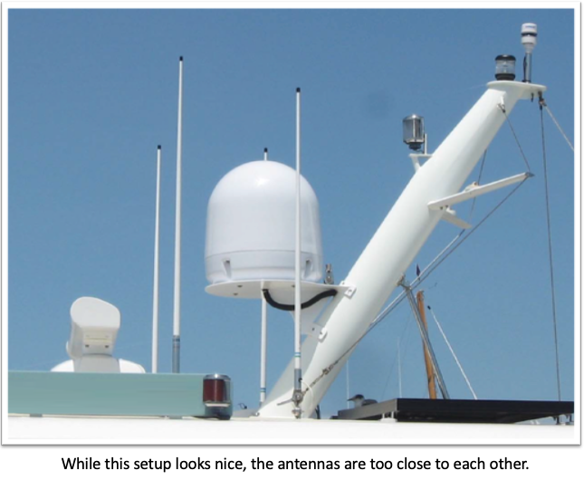 In this setup, the antennas are too close to each other